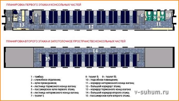 Схема первого и второго этажей вагона